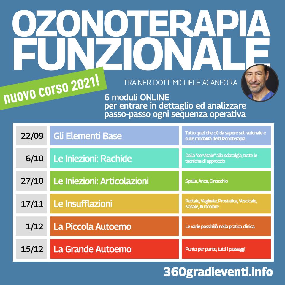 Ozonoterapia Funzionale | Corso Online
